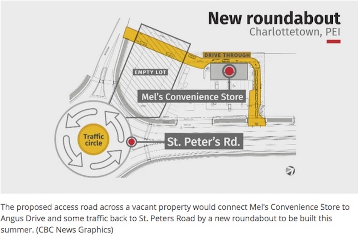 Update (7): St Peters Rd/Angus Dr — Public meeting #2, June22