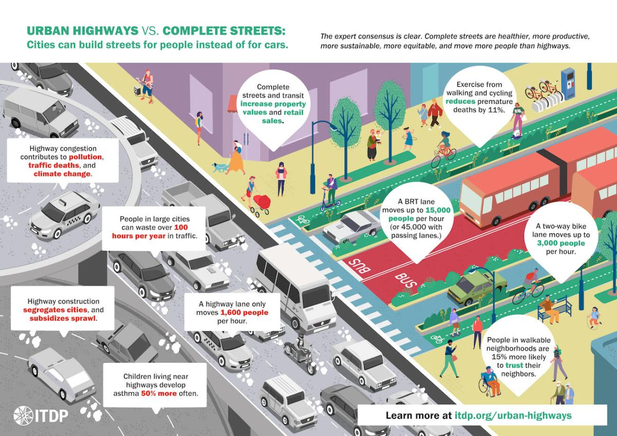 Creating complete streets